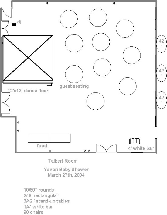 Talbert Room Diagram
